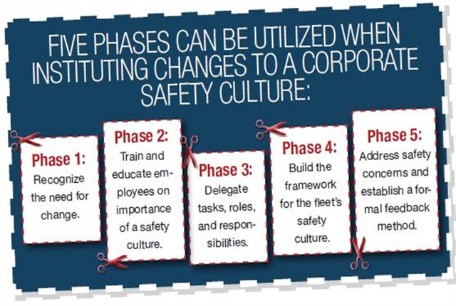 the benefits of change in the companys culture and organization