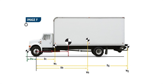 Axle Weight Distribution : Calculating commercial vehicle weight distribution
