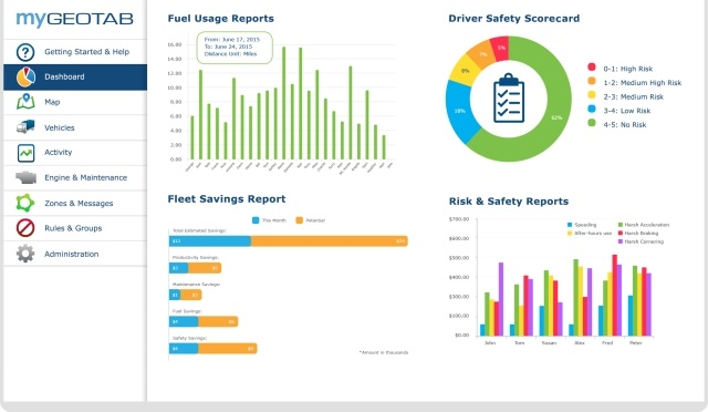 Geotab s solutions can help transform your fleet at a lower price