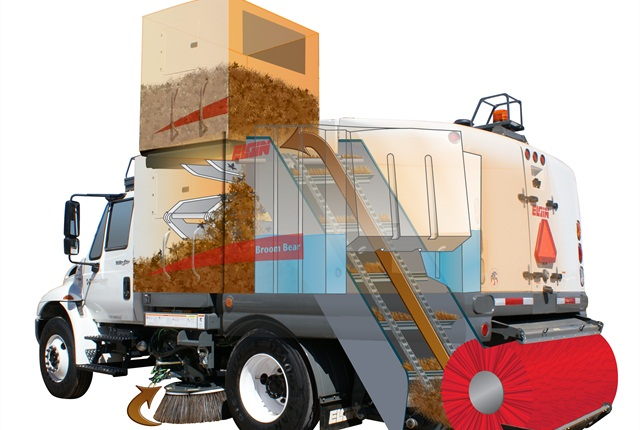 The State Of Street Sweepers Articles Maintenance