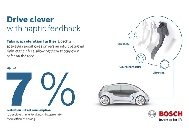 Infographic courtesy of Bosch.