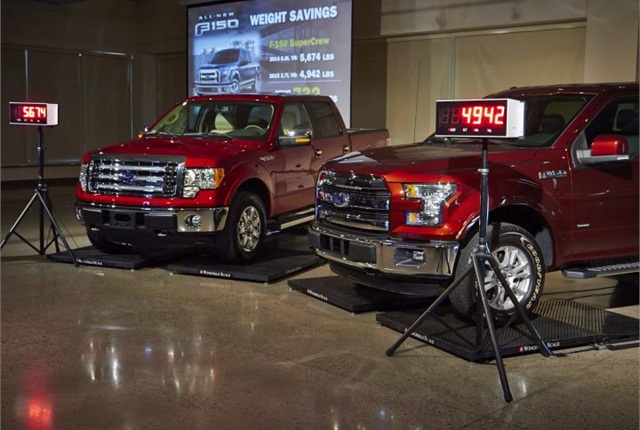 gross vehicle weight of 2015 ford f 150 supercrew autos post. Black Bedroom Furniture Sets. Home Design Ideas
