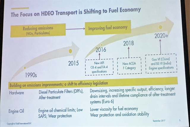 Shell's Jason Brown explaines to reports that fuel economy is becoming the big driver in heavy-duty engine oils. Photo: John G. Smith