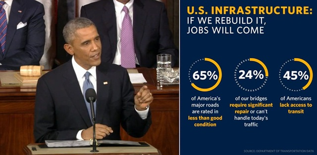 """21st-century businesses need a 21st-century infrastructure."" Photo: Whitehouse.gov video screen shot"