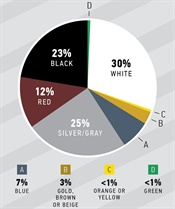 Graphic courtesy of Spork Marketing.