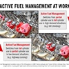 How Active Fuel Management Works