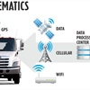 About Telematics