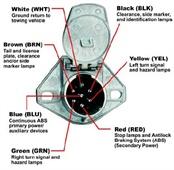 sae j560 wiring diagram data wiring diagrams u2022 rh naopak co 7-Way Trailer Plug Wiring Diagram Dodge 7 Pin Trailer Wiring Diagram